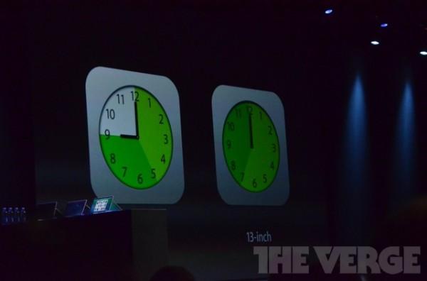 wwdc2013 new macbook air battery greekiphone